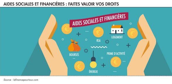 aides-sociales-et-financieres.jpg